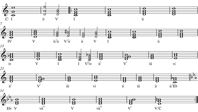 Guitar u00bb Guitar Tabs Zeldas Lullaby - Music Sheets, Tablature, Chords and Lyrics